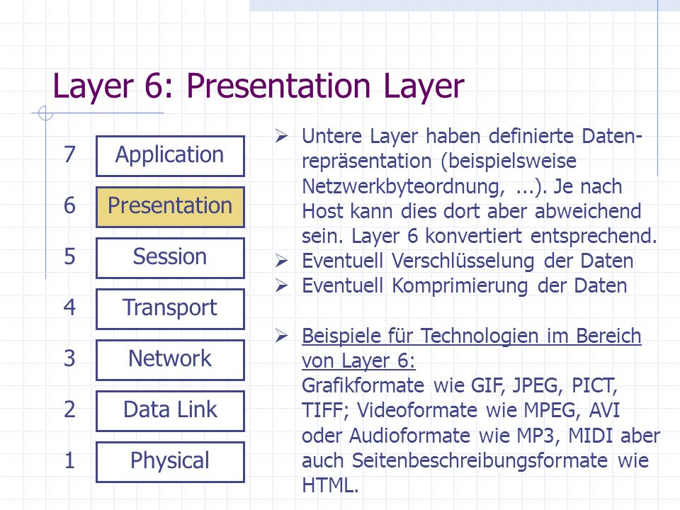 Layer 6: Presentation Layer