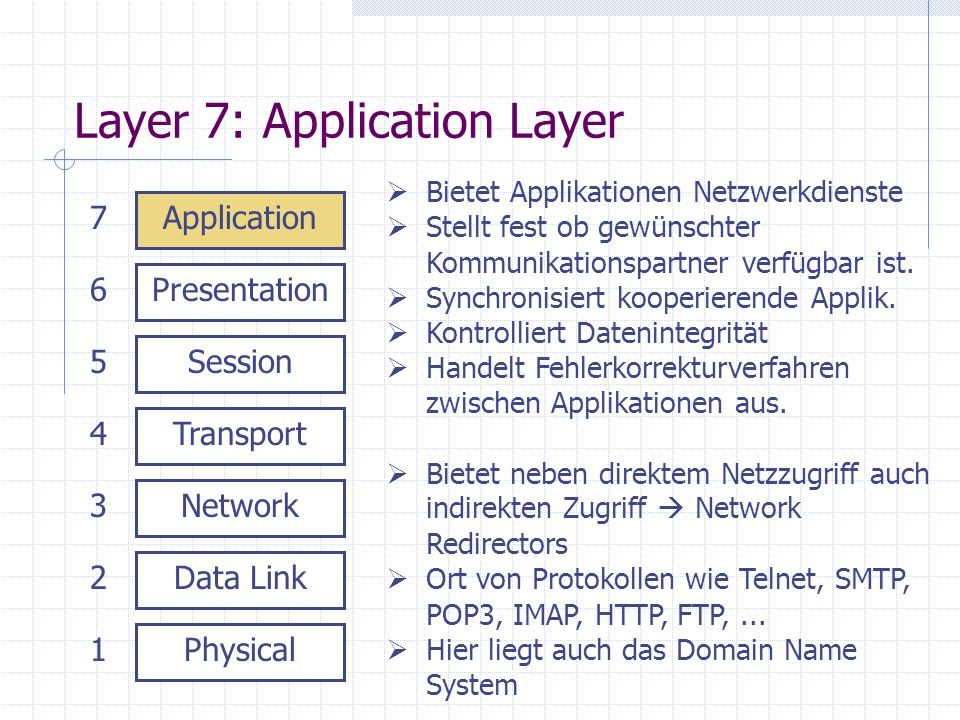 Layer 7: Application Layer