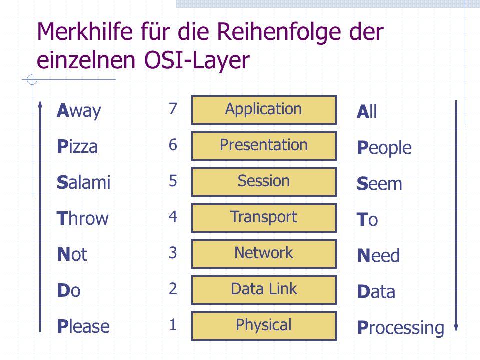 Merkhilfe für die Reihenfolge der einzelnen OSI-Layer