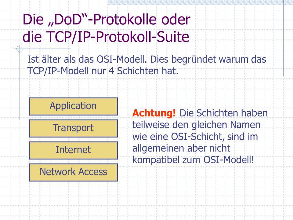 """Die """"DoD -Protokolle oder die TCP/IP-Protokoll-Suite"""