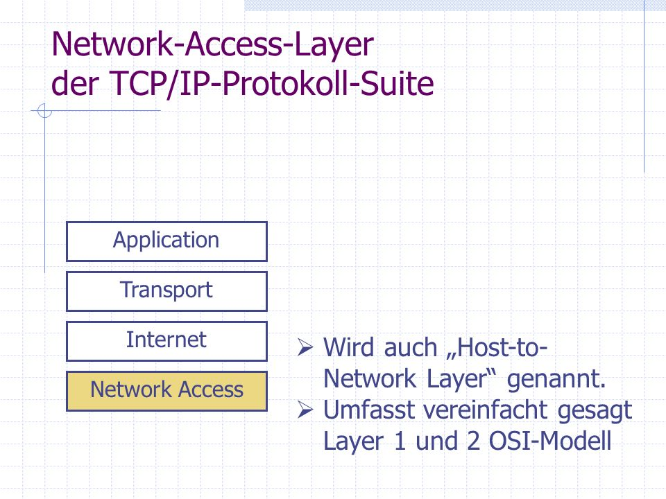 Network-Access-Layer der TCP/IP-Protokoll-Suite