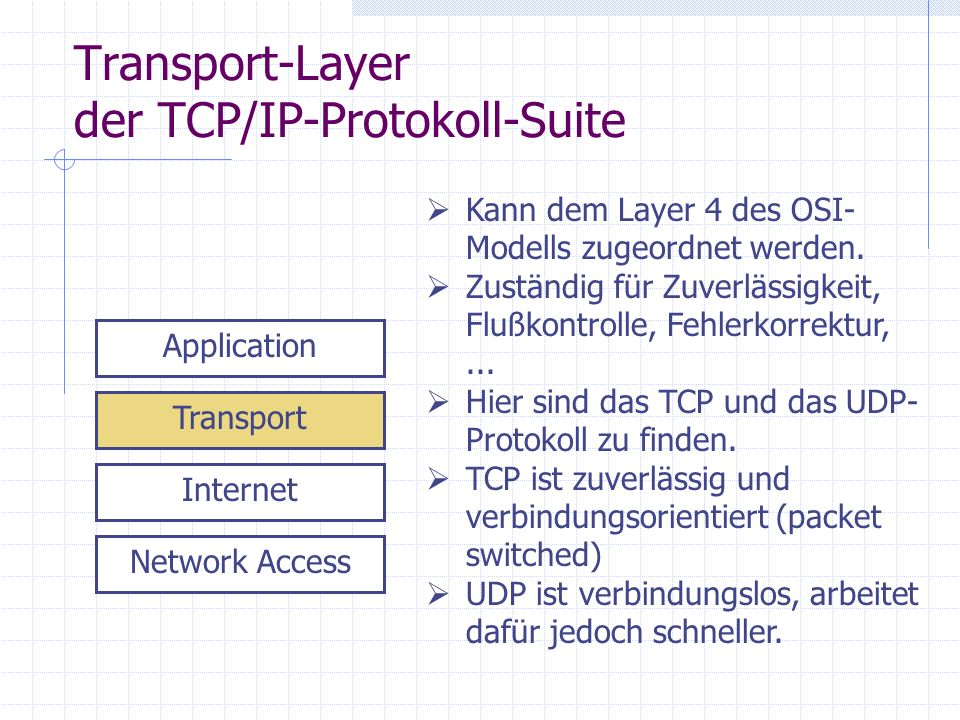 Transport-Layer der TCP/IP-Protokoll-Suite