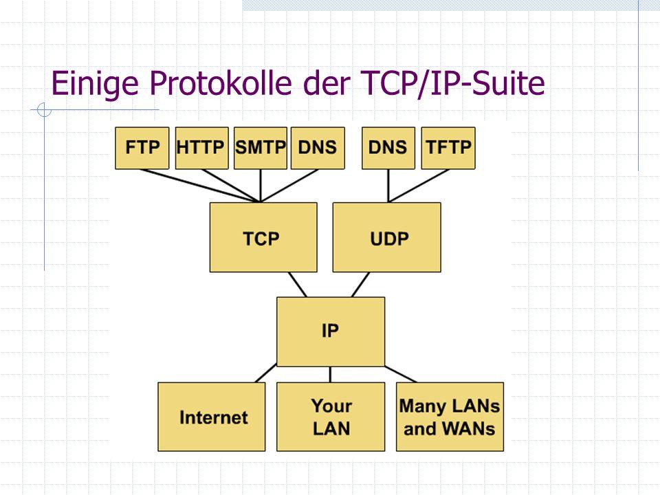 Einige Protokolle der TCP/IP-Suite