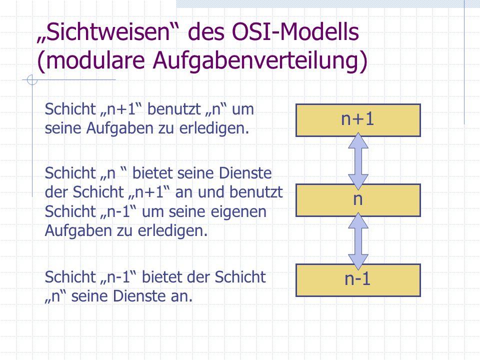 """""""Sichtweisen des OSI-Modells (modulare Aufgabenverteilung)"""