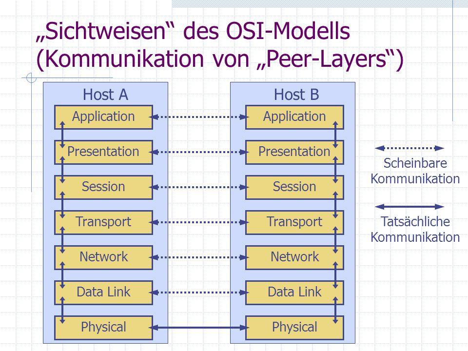 """""""Sichtweisen des OSI-Modells (Kommunikation von """"Peer-Layers )"""