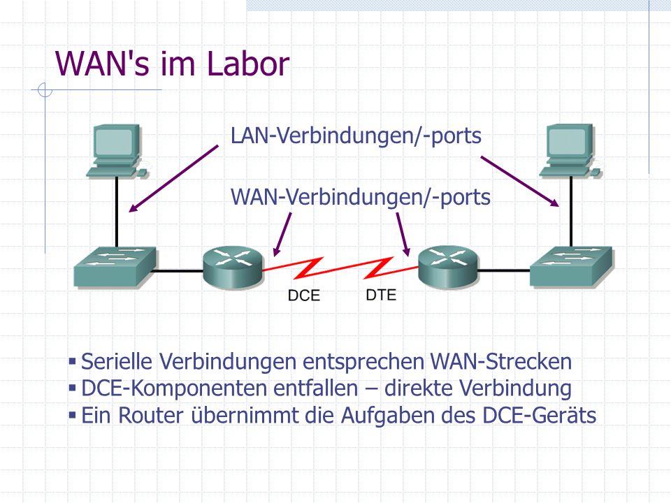 WAN s im Labor LAN-Verbindungen/-ports WAN-Verbindungen/-ports