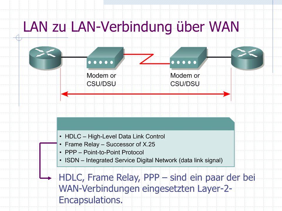 LAN zu LAN-Verbindung über WAN