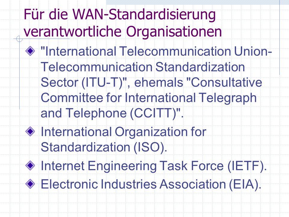 Für die WAN-Standardisierung verantwortliche Organisationen
