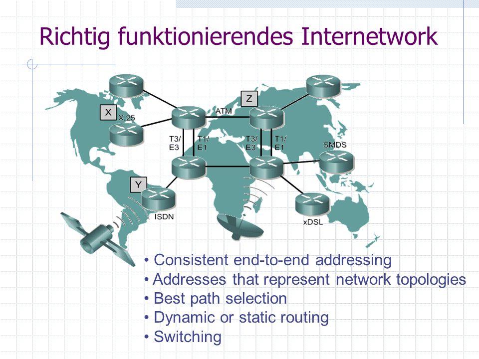 Richtig funktionierendes Internetwork