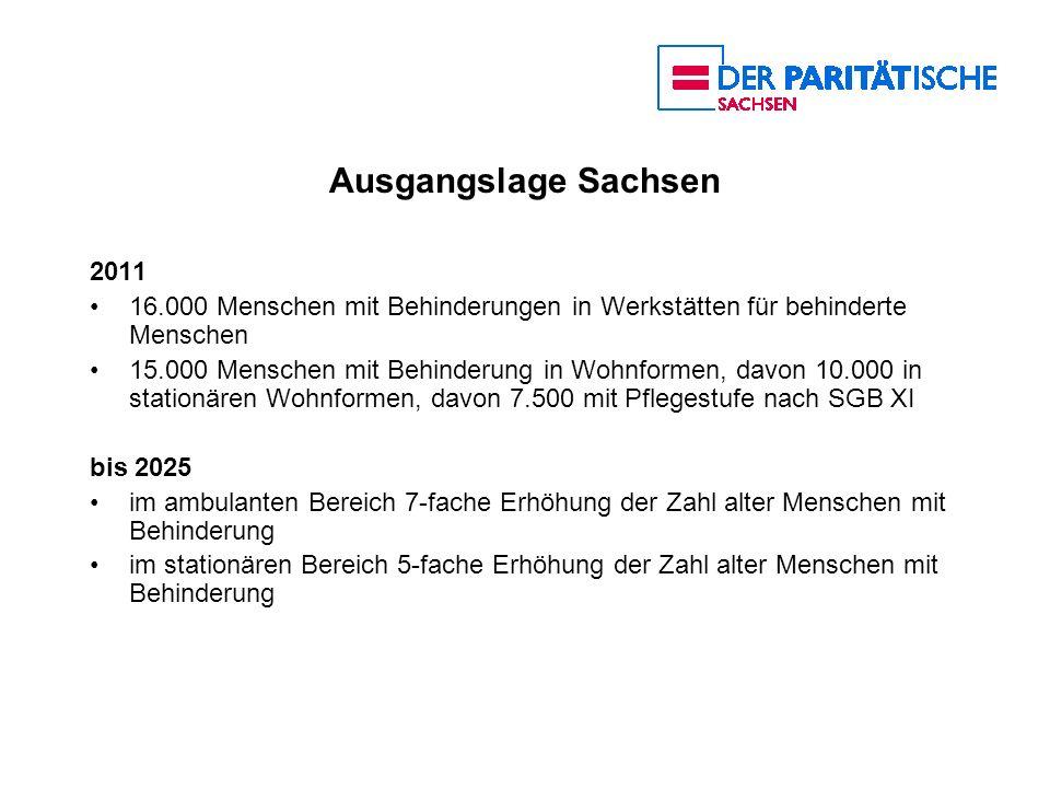 Ausgangslage Sachsen 2011. 16.000 Menschen mit Behinderungen in Werkstätten für behinderte Menschen.