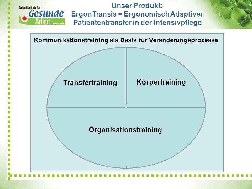 Unser Produkt: ErgonTransis = Ergonomisch Adaptiver
