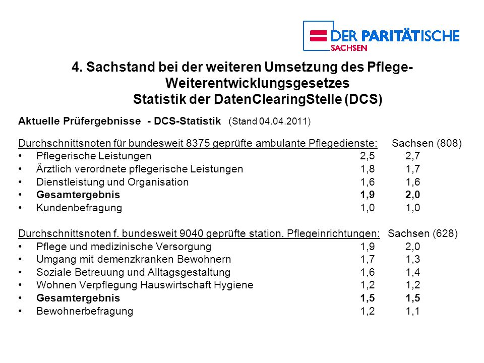 4. Sachstand bei der weiteren Umsetzung des Pflege-Weiterentwicklungsgesetzes Statistik der DatenClearingStelle (DCS)