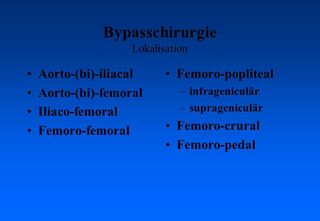 Bypasschirurgie Lokalisation