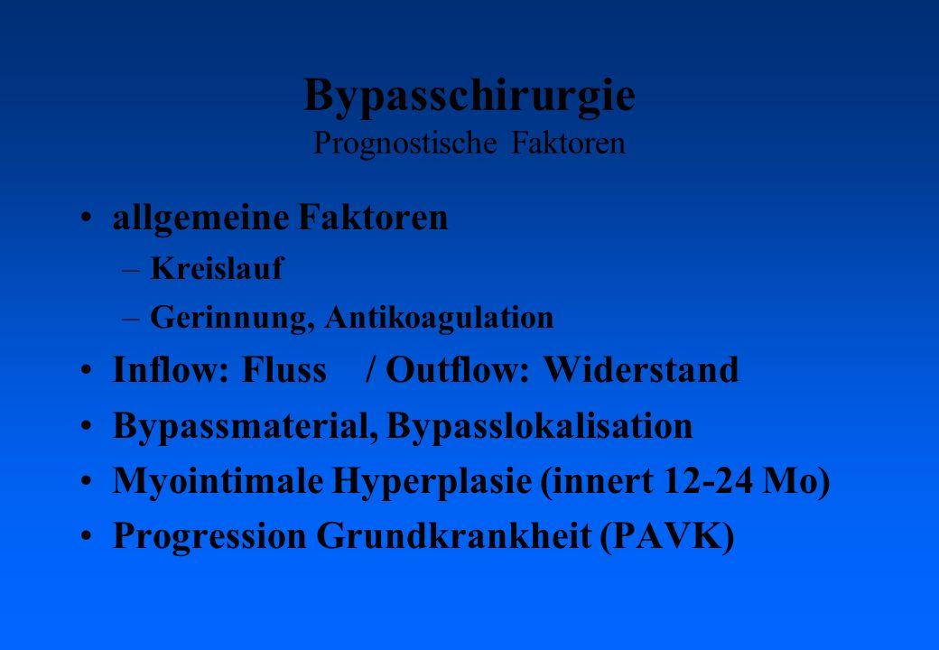 Bypasschirurgie Prognostische Faktoren