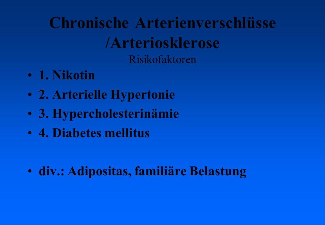 Chronische Arterienverschlüsse /Arteriosklerose Risikofaktoren