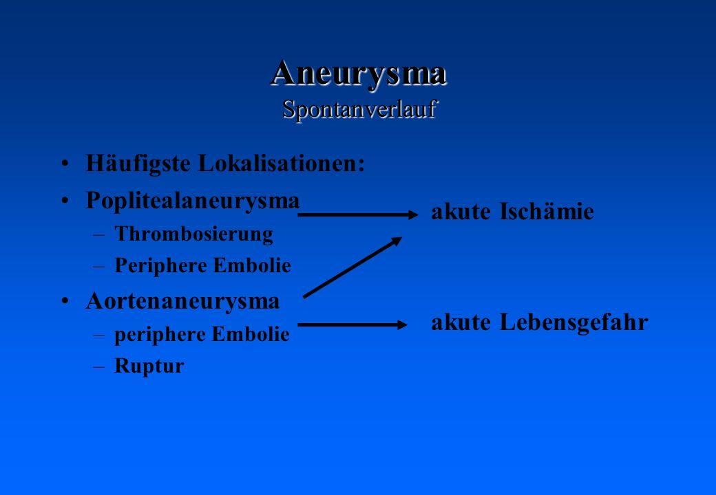 Aneurysma Spontanverlauf