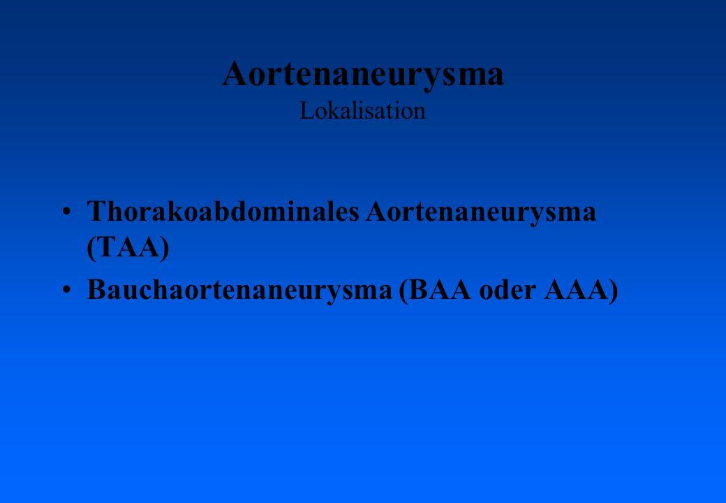 Aortenaneurysma Lokalisation