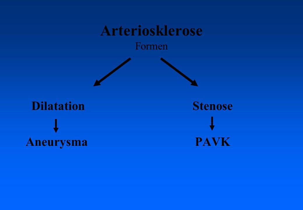Arteriosklerose Formen
