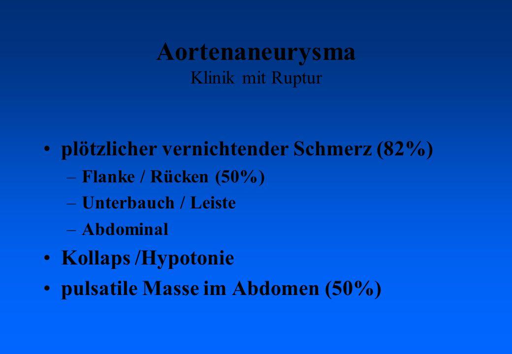 Aortenaneurysma Klinik mit Ruptur