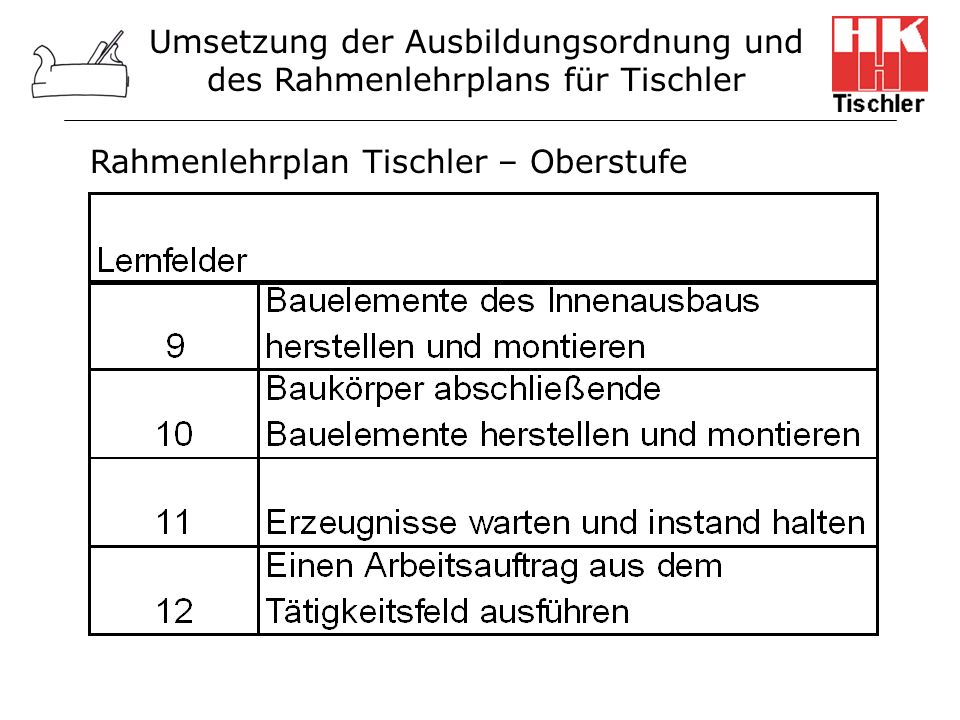 Rahmenlehrplan Tischler – Oberstufe