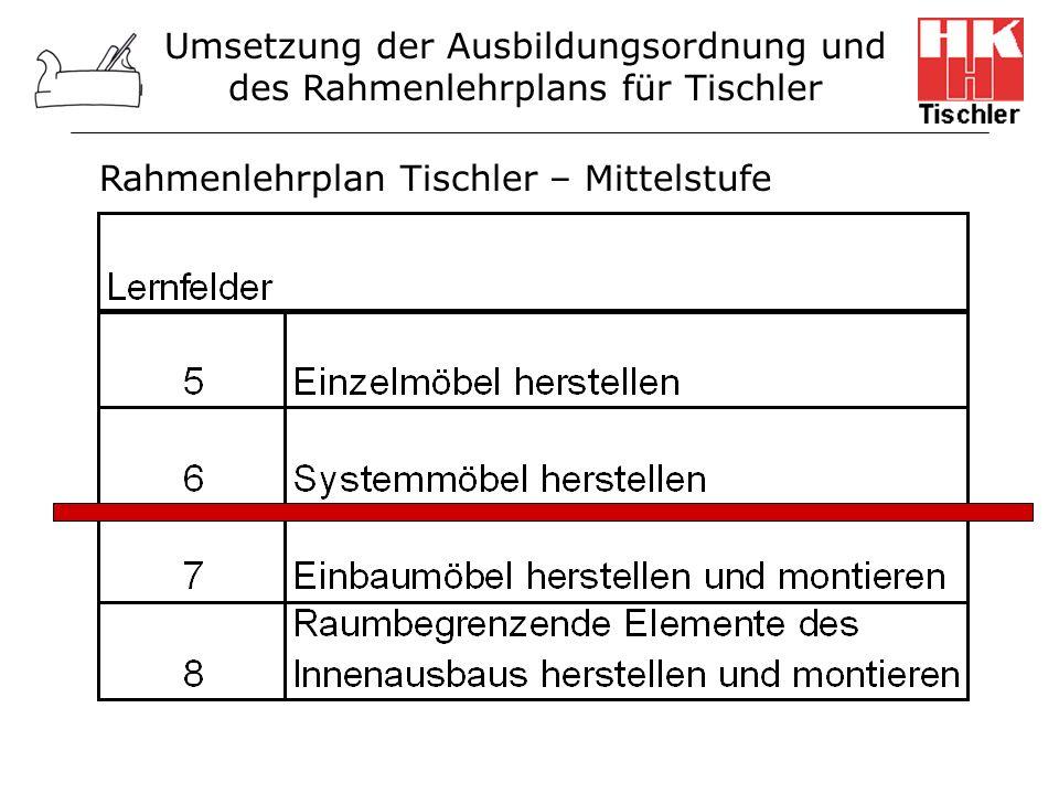 Rahmenlehrplan Tischler – Mittelstufe