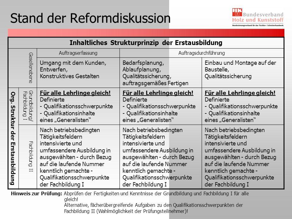 Stand der Reformdiskussion