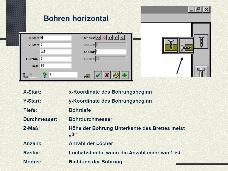 Bohren horizontal X-Start: x-Koordinate des Bohrungsbeginn