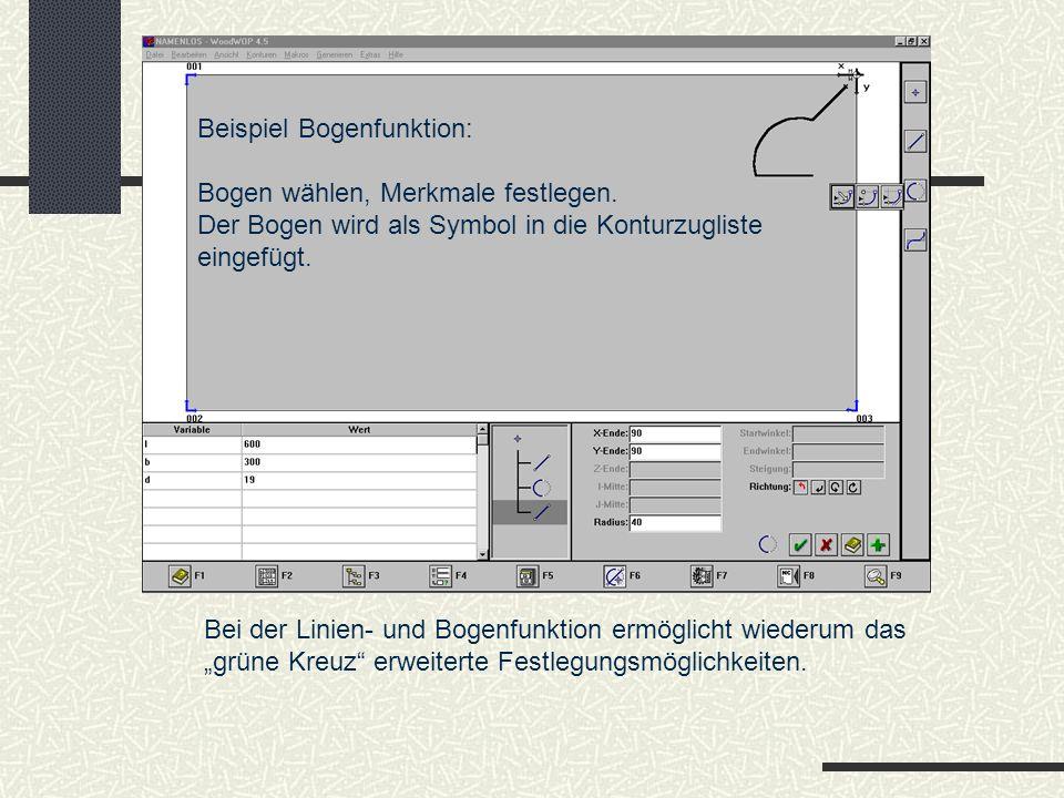 Beispiel Bogenfunktion: