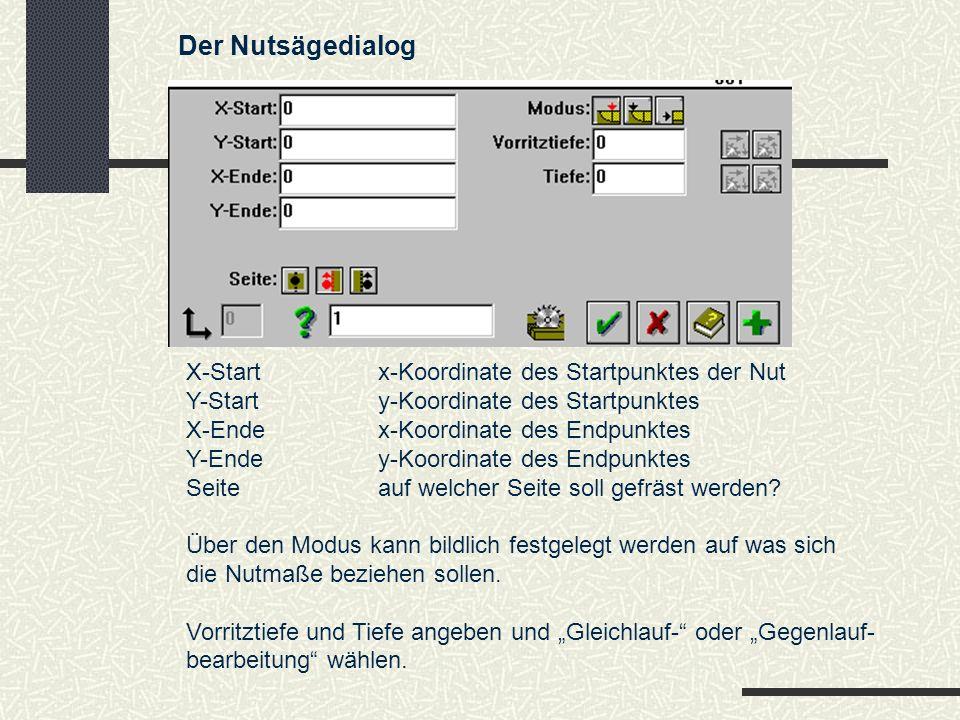 Der Nutsägedialog X-Start x-Koordinate des Startpunktes der Nut