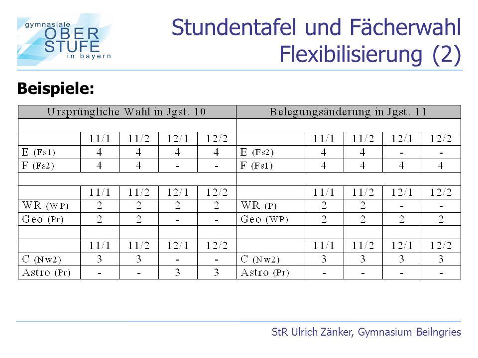 Stundentafel und Fächerwahl Flexibilisierung (2)