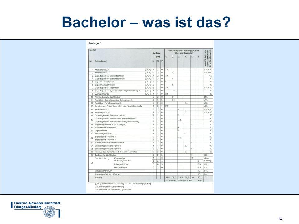 Bachelor – was ist das
