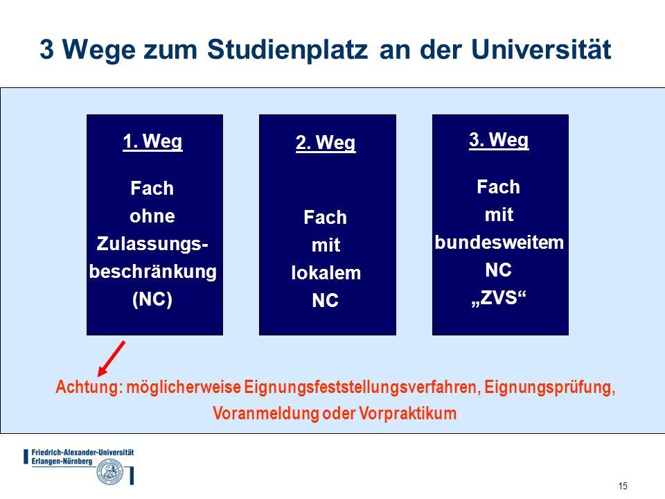 3 Wege zum Studienplatz an der Universität
