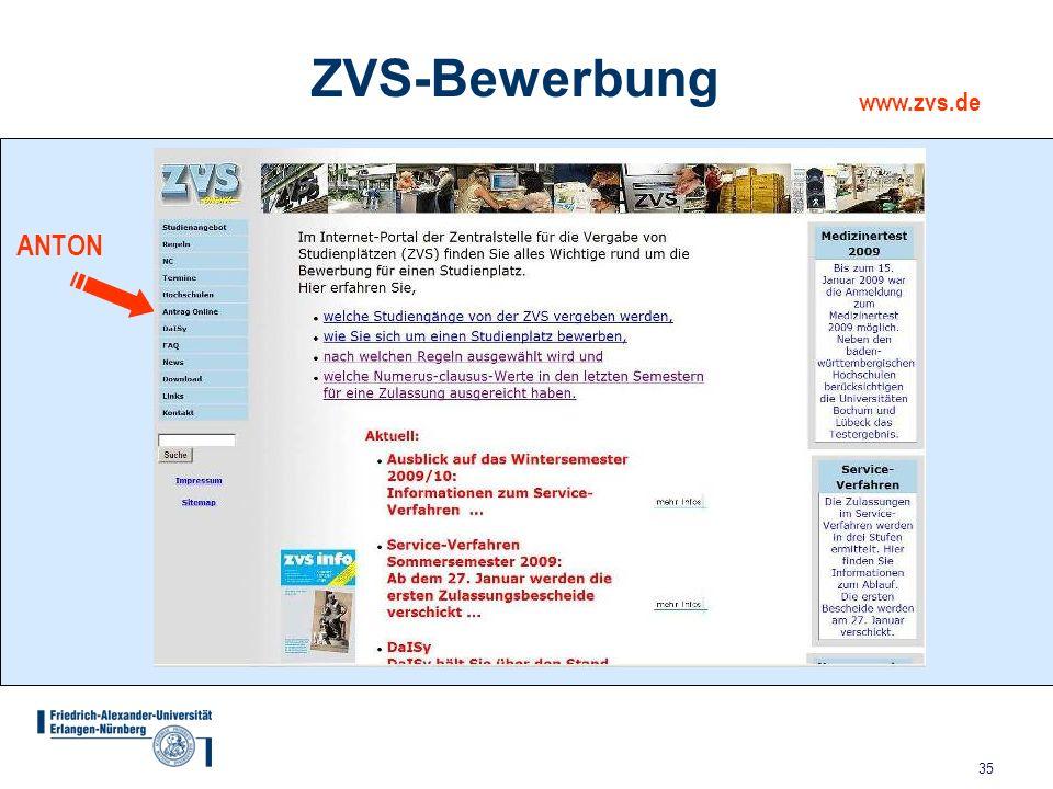 ZVS-Bewerbung www.zvs.de ANTON
