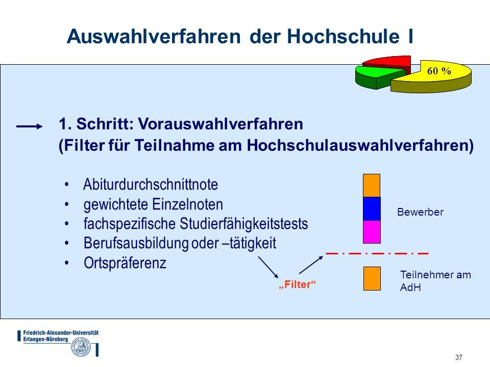 Auswahlverfahren der Hochschule I