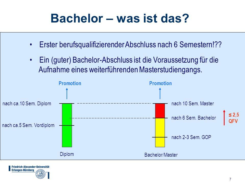 Bachelor – was ist das Erster berufsqualifizierender Abschluss nach 6 Semestern!