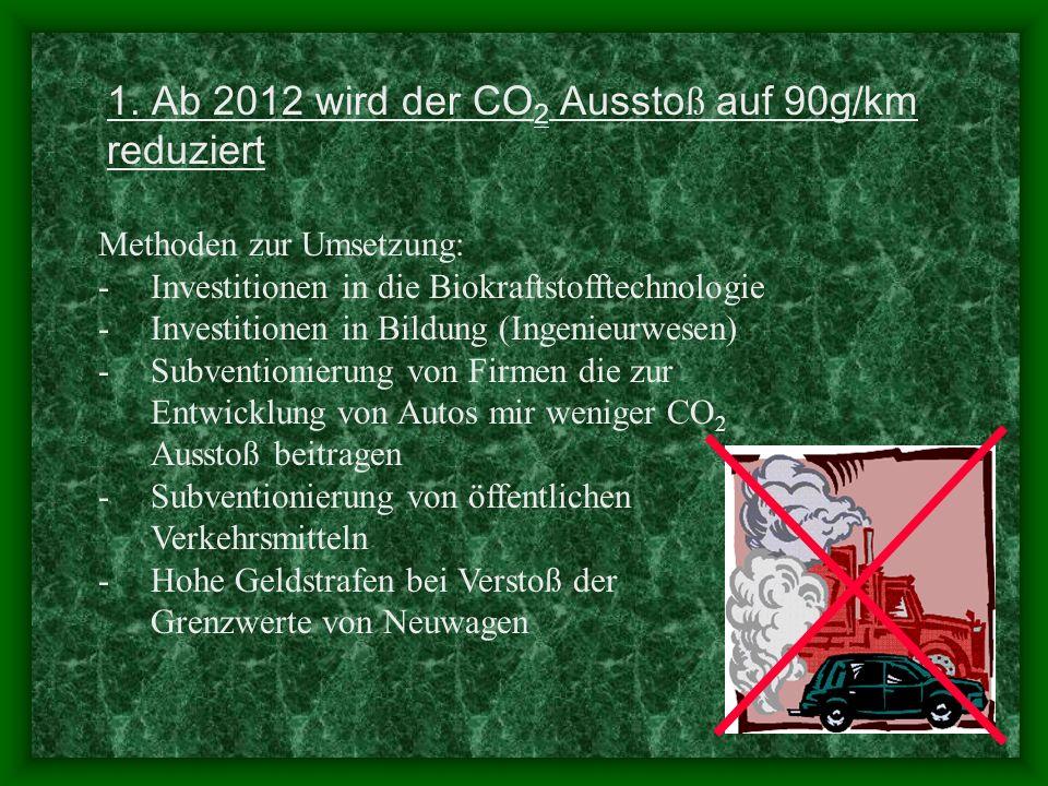 1. Ab 2012 wird der CO2 Ausstoß auf 90g/km reduziert