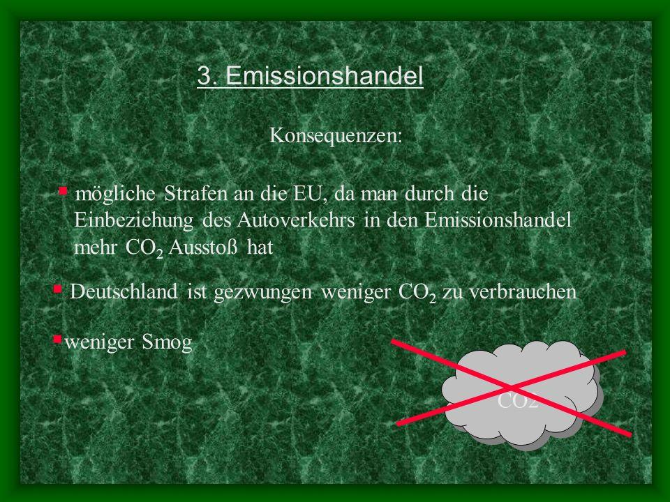 3. Emissionshandel Konsequenzen: