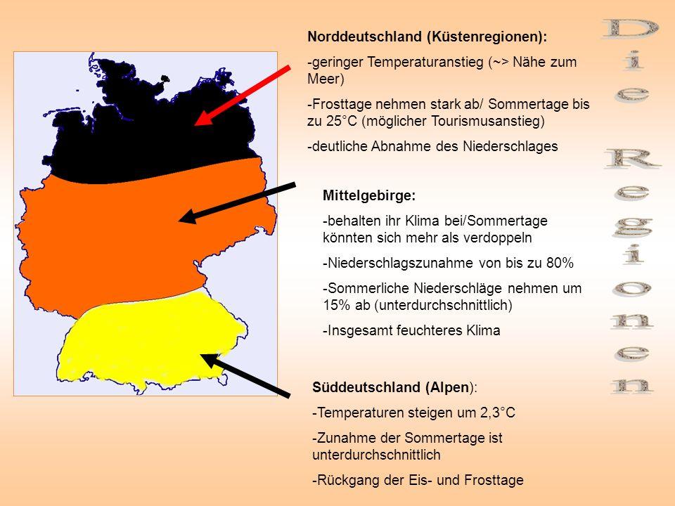 Die Regionen Norddeutschland (Küstenregionen):