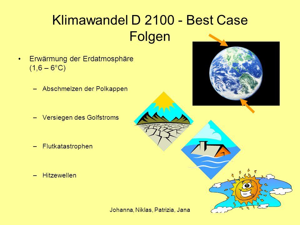 Klimawandel D 2100 - Best Case Folgen