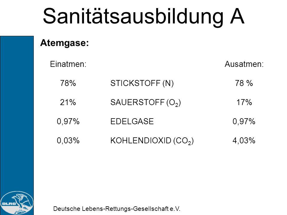 Sanitätsausbildung A Atemgase: Einatmen: 78% 21% 0,97% 0,03%
