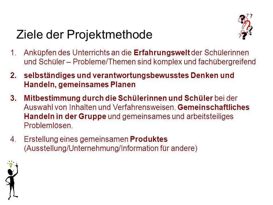 Ziele der Projektmethode