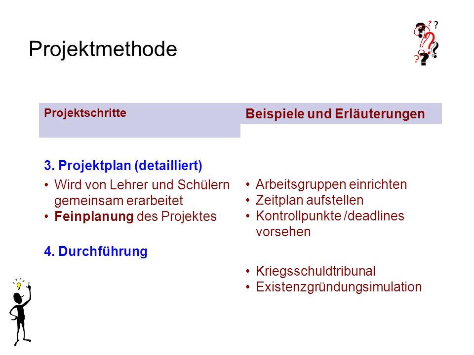 Projektmethode Beispiele und Erläuterungen