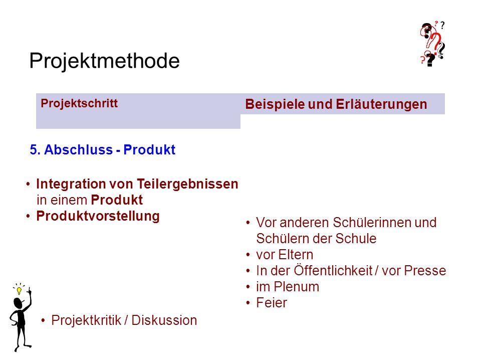 Projektmethode Beispiele und Erläuterungen 5. Abschluss - Produkt