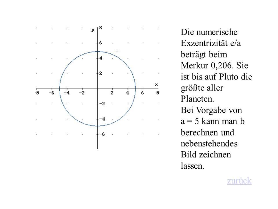 Die numerische Exzentrizität e/a beträgt beim Merkur 0,206