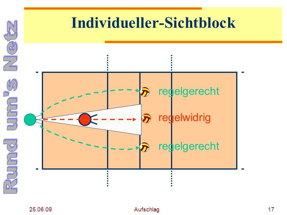 Individueller-Sichtblock