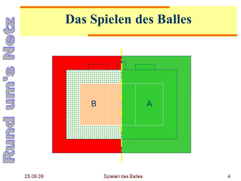 Ausbildungsunterlagen zum Thema Spielen des Balles