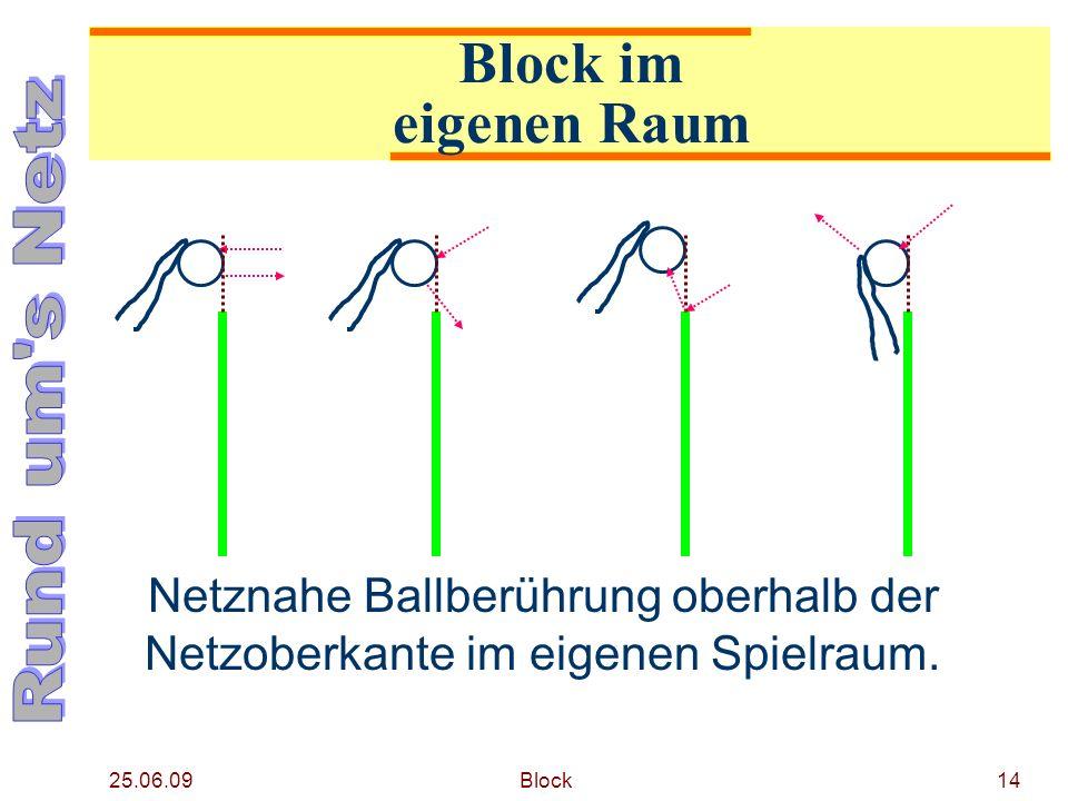 Ausbildungsunterlagen zum Thema Block