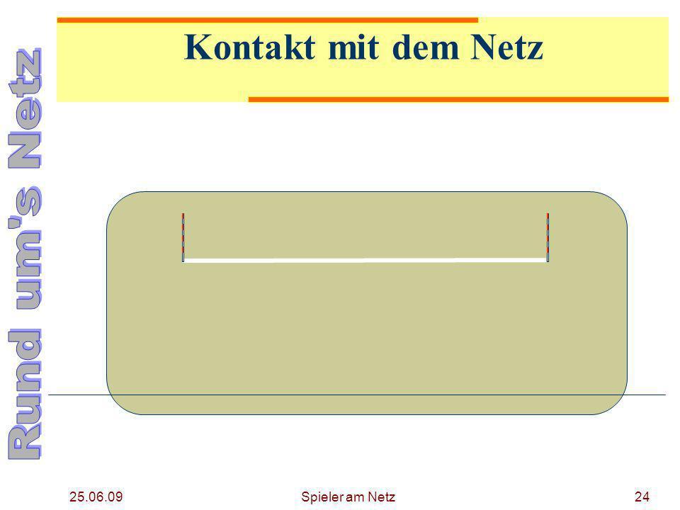 Regeländerung ab 2009/2010 25.06.09. Kontakt mit dem Netz.