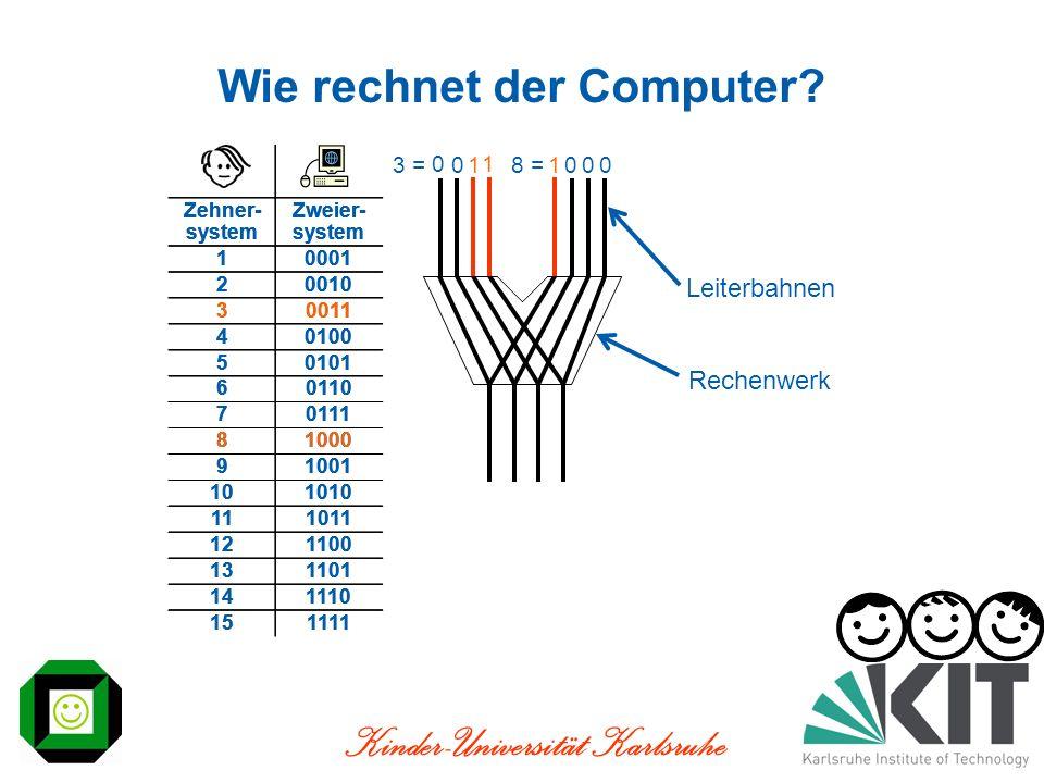 Wie rechnet der Computer