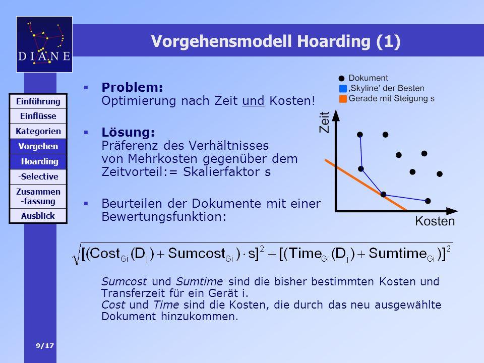 Vorgehensmodell Hoarding (1)